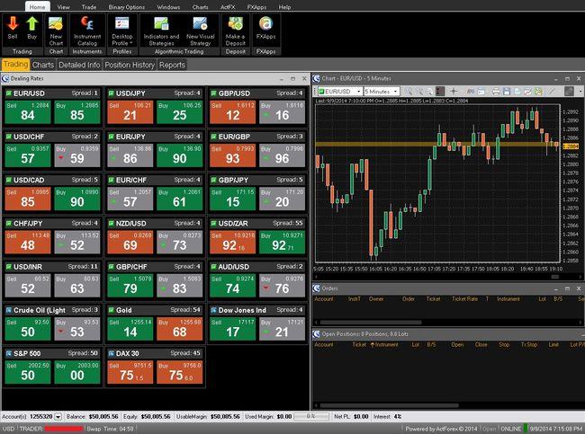 Торговая платформа терминал для форекс us dollar forexpros real time