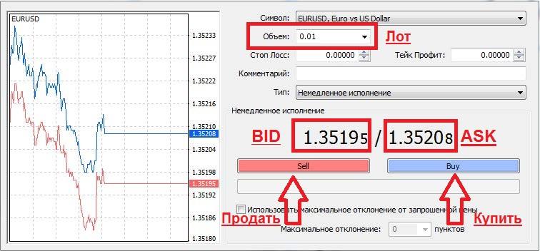 Скальпинг стратегии для бинарных опционов олимп itunes